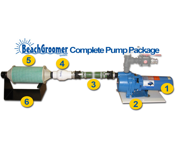 BeachGroomer - Complete Pump Package - Lake Lawn Irrigation Pump - Goulds